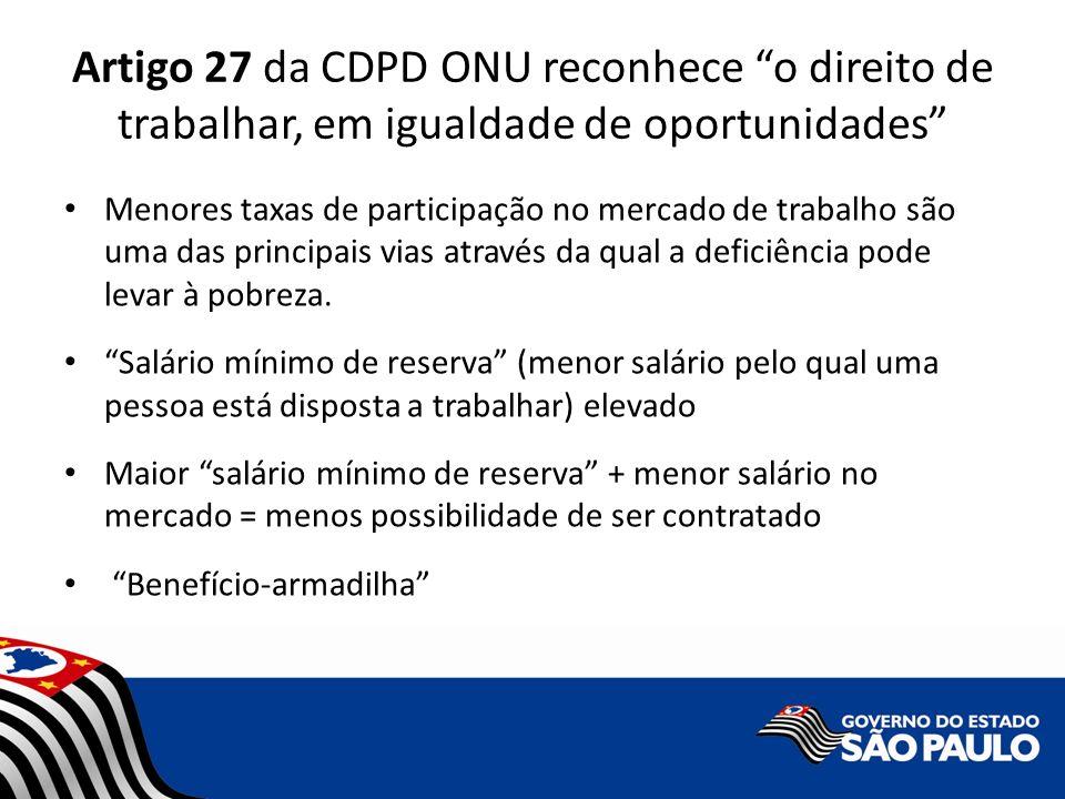 Artigo 27 da CDPD ONU reconhece o direito de trabalhar, em igualdade de oportunidades Menores taxas de participação no mercado de trabalho são uma das