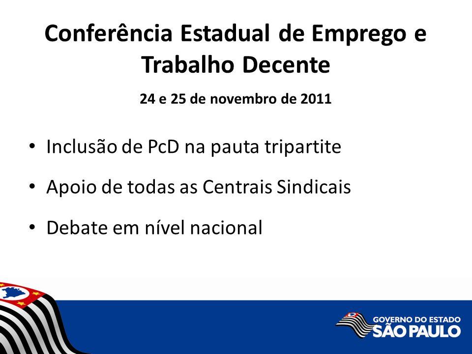 Conferência Estadual de Emprego e Trabalho Decente 24 e 25 de novembro de 2011 Inclusão de PcD na pauta tripartite Apoio de todas as Centrais Sindicai