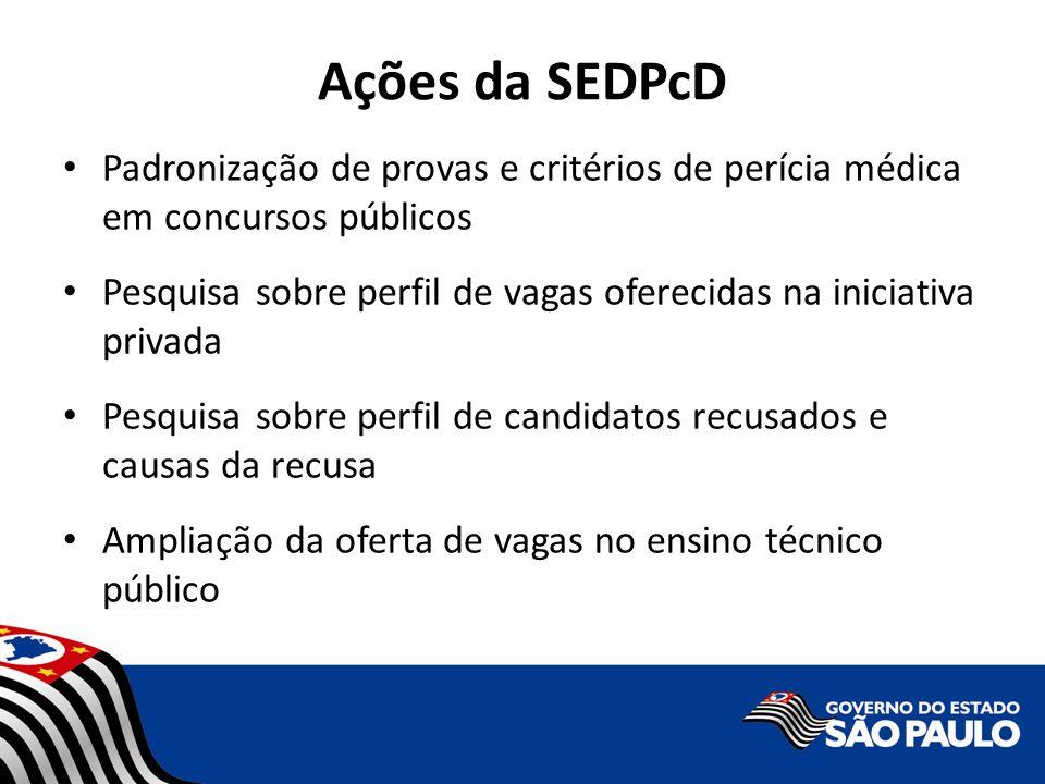 Ações da SEDPcD Padronização de provas e critérios de perícia médica em concursos públicos Pesquisa sobre perfil de vagas oferecidas na iniciativa pri