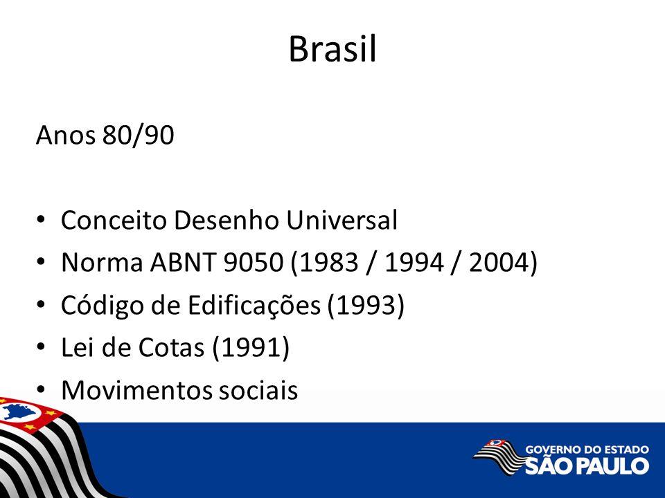 Brasil Anos 80/90 Conceito Desenho Universal Norma ABNT 9050 (1983 / 1994 / 2004) Código de Edificações (1993) Lei de Cotas (1991) Movimentos sociais