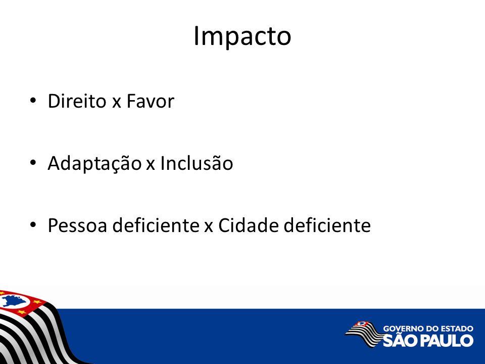 Impacto Direito x Favor Adaptação x Inclusão Pessoa deficiente x Cidade deficiente