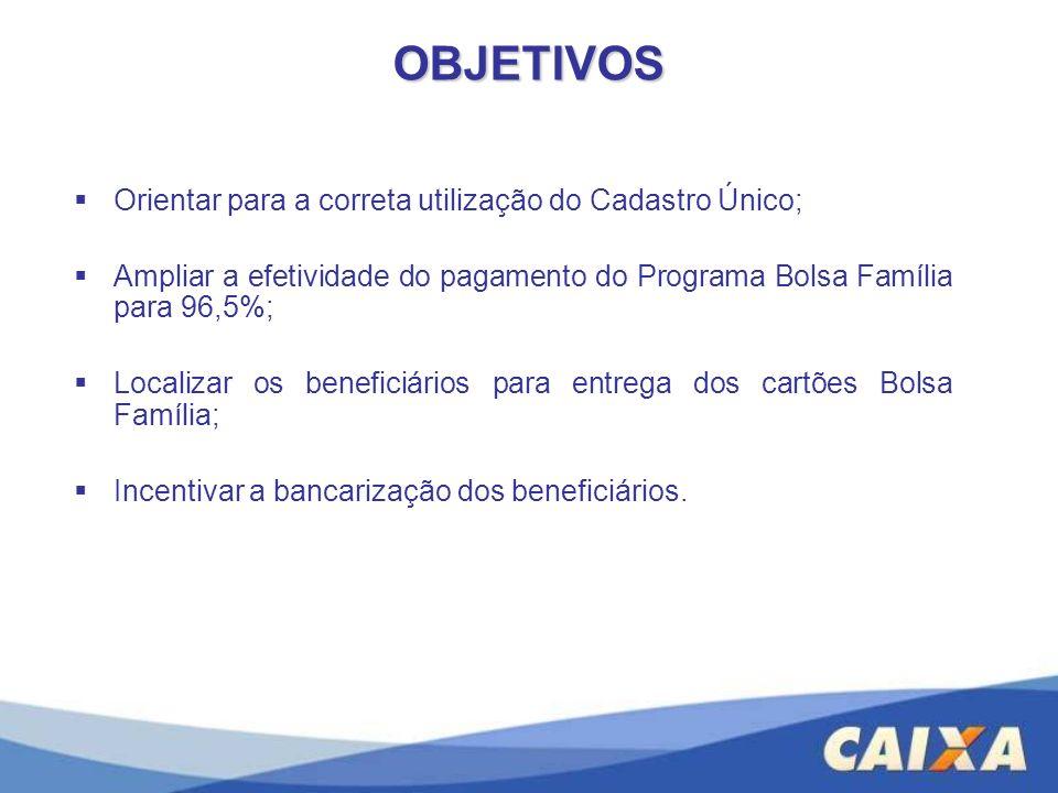 OBJETIVOS Orientar para a correta utilização do Cadastro Único; Ampliar a efetividade do pagamento do Programa Bolsa Família para 96,5%; Localizar os