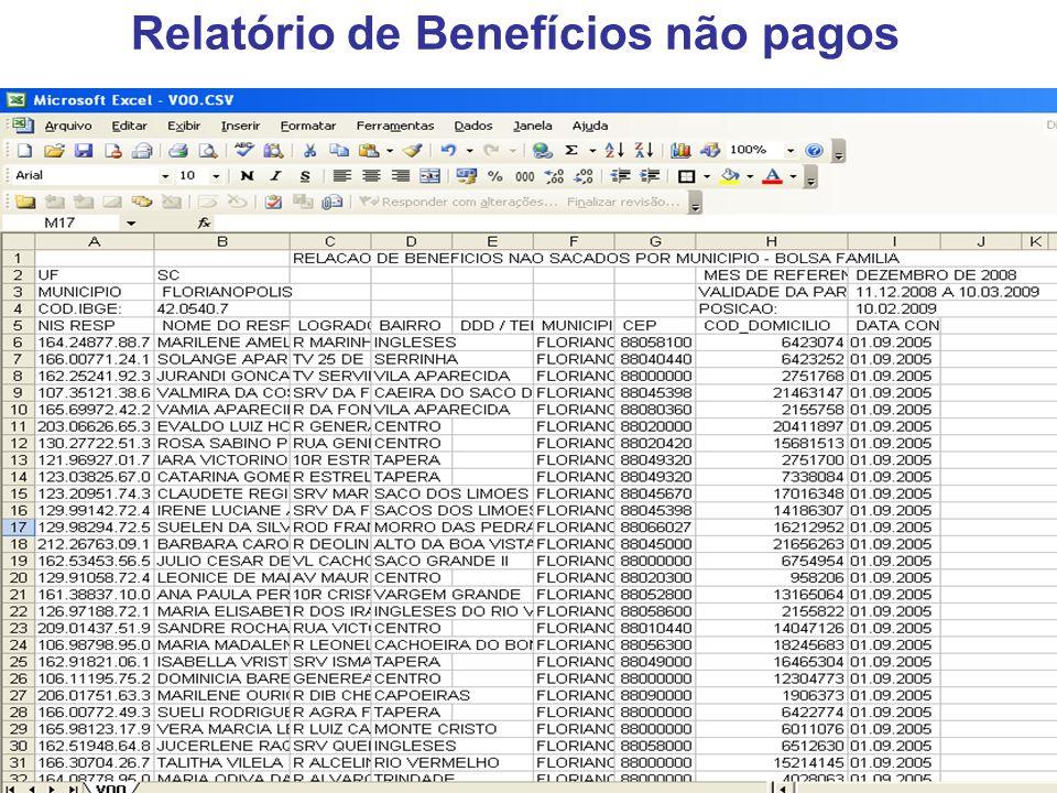 SIBEC – Relatórios de Benefícios Não Pagos PBF Relatório de Benefícios não pagos