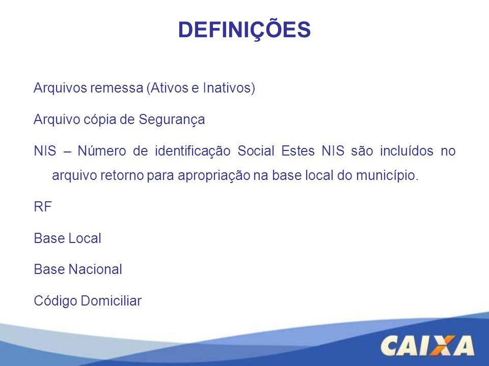 Arquivos remessa (Ativos e Inativos) Arquivo cópia de Segurança NIS – Número de identificação Social Estes NIS são incluídos no arquivo retorno para a