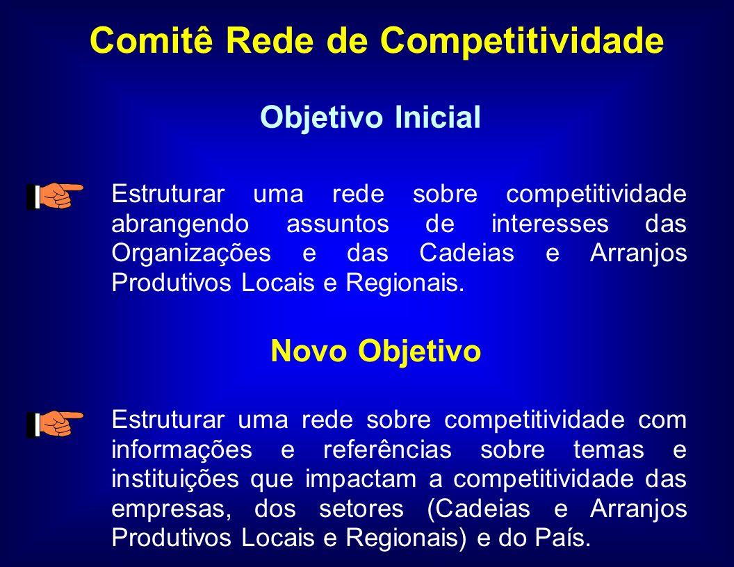 Comitê Rede de Competitividade Estruturar uma rede sobre competitividade abrangendo assuntos de interesses das Organizações e das Cadeias e Arranjos Produtivos Locais e Regionais.