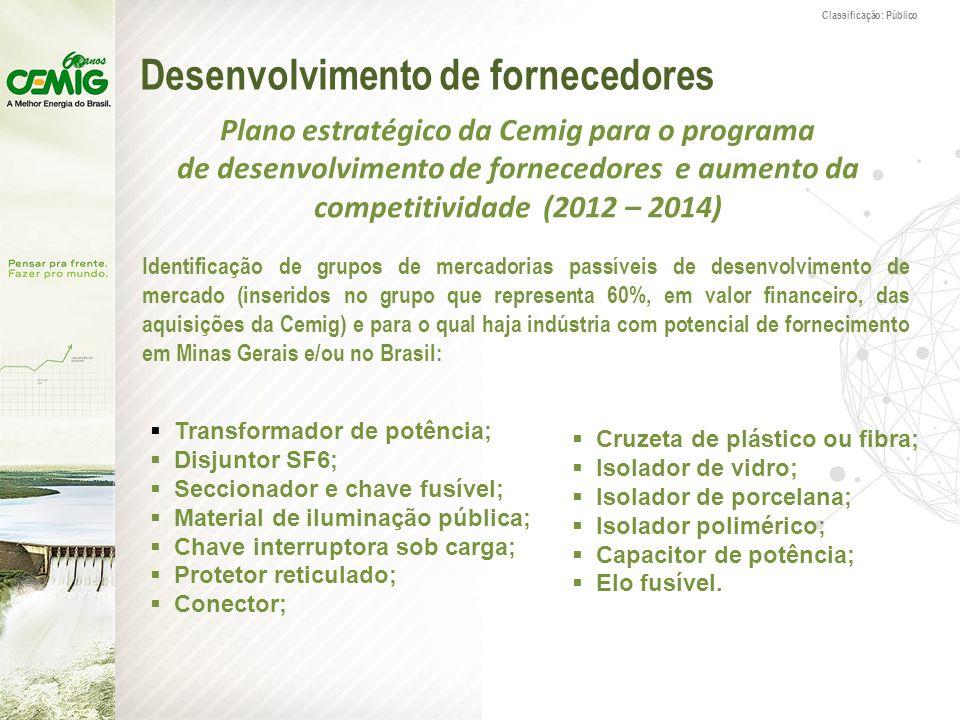 Classificação: Público Desenvolvimento de fornecedores Identificação de grupos de mercadorias passíveis de desenvolvimento de mercado (inseridos no gr