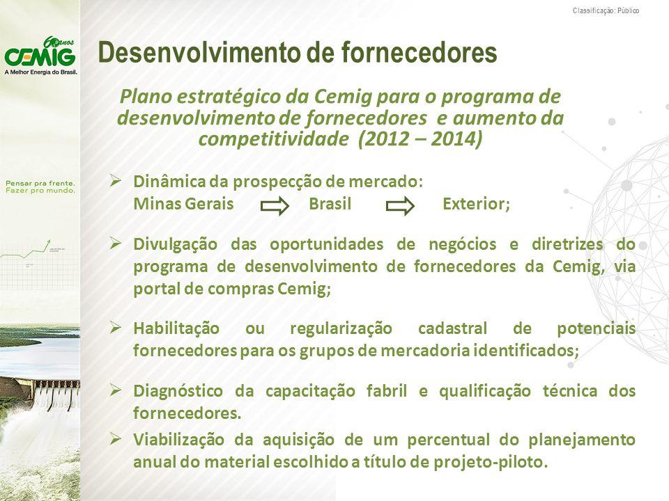 Classificação: Público Desenvolvimento de fornecedores Plano estratégico da Cemig para o programa de desenvolvimento de fornecedores e aumento da comp
