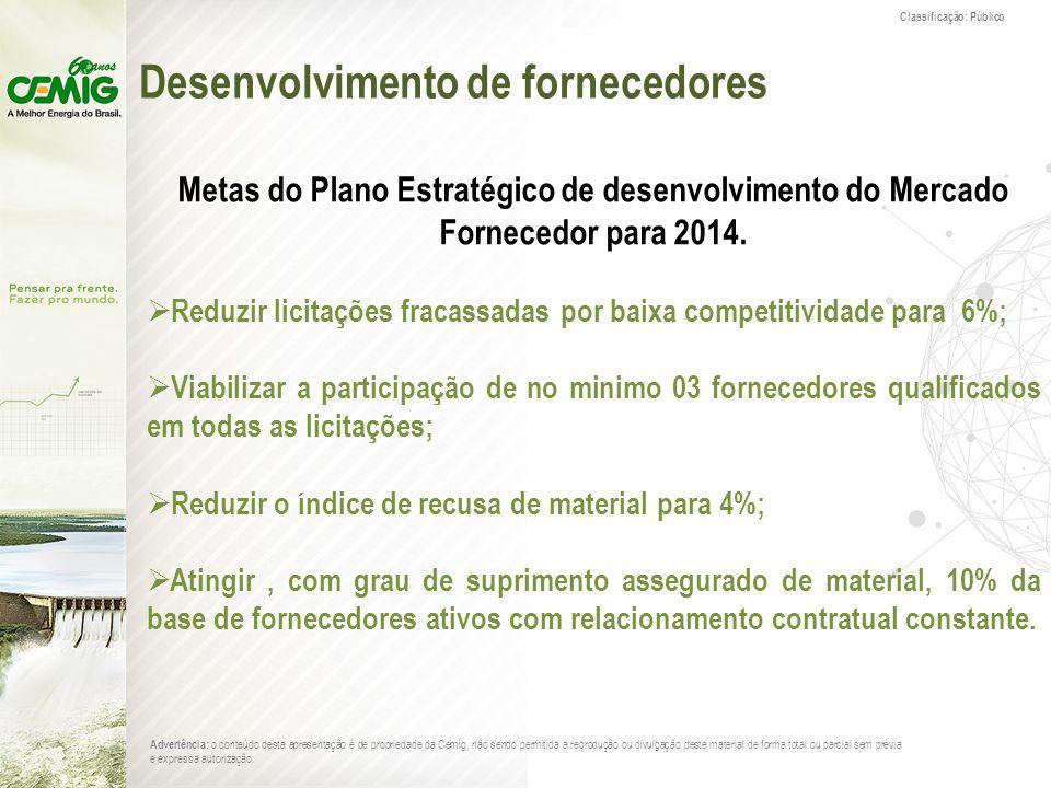Classificação: Público Metas do Plano Estratégico de desenvolvimento do Mercado Fornecedor para 2014. Reduzir licitações fracassadas por baixa competi