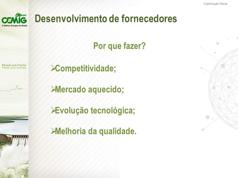Classificação: Público Desenvolvimento de fornecedores Por que fazer? Competitividade; Mercado aquecido; Evolução tecnológica; Melhoria da qualidade.