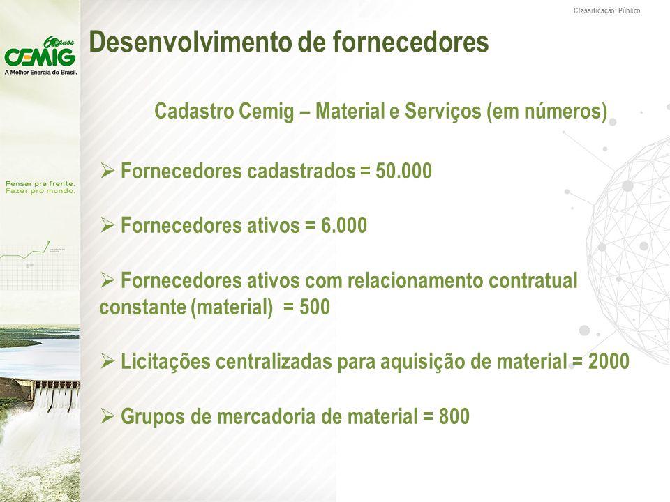 Classificação: Público Cadastro Cemig – Material e Serviços (em números) Fornecedores cadastrados = 50.000 Fornecedores ativos = 6.000 Fornecedores at