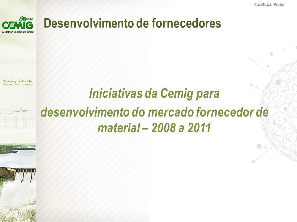 Classificação: Público Desenvolvimento de fornecedores Iniciativas da Cemig para desenvolvimento do mercado fornecedor de material – 2008 a 2011