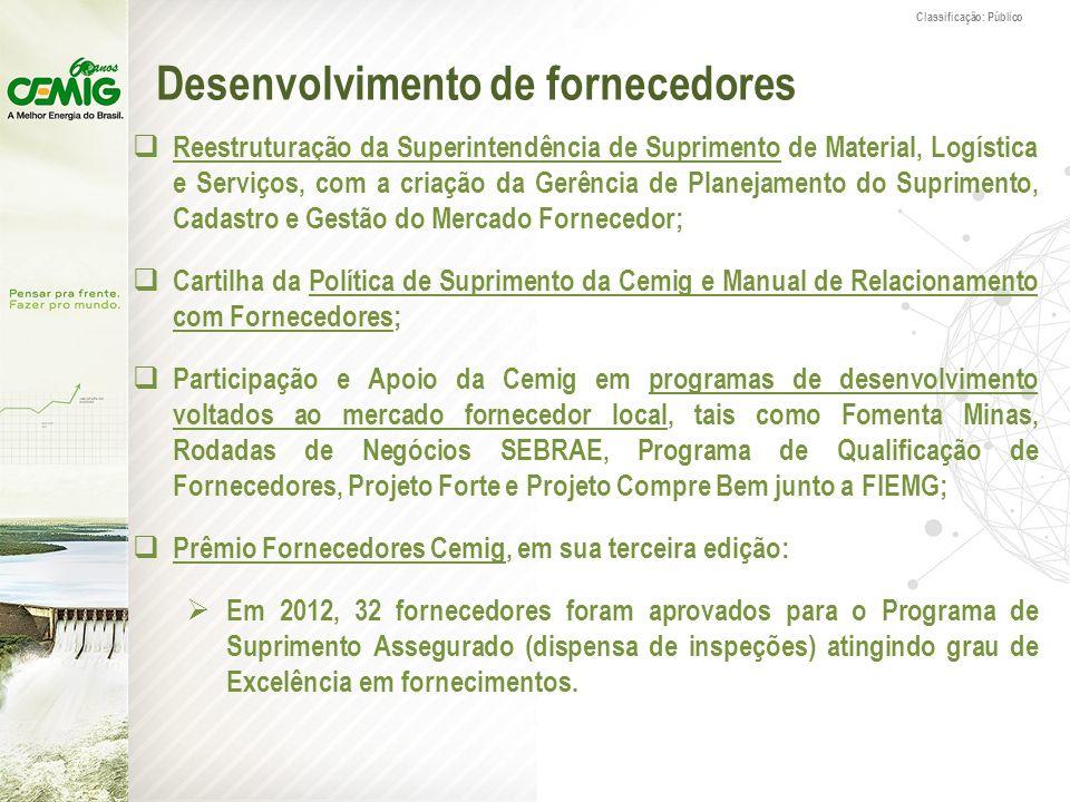 Classificação: Público Desenvolvimento de fornecedores Reestruturação da Superintendência de Suprimento de Material, Logística e Serviços, com a criaç