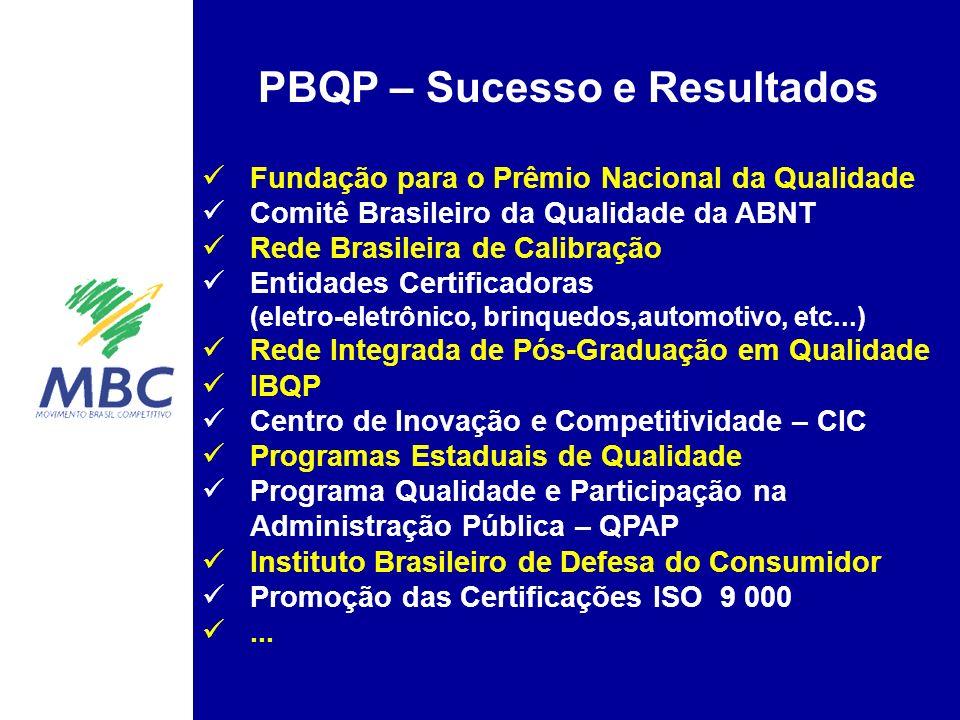 Fundação para o Prêmio Nacional da Qualidade Comitê Brasileiro da Qualidade da ABNT Rede Brasileira de Calibração Entidades Certificadoras (eletro-eletrônico, brinquedos,automotivo, etc...) Rede Integrada de Pós-Graduação em Qualidade IBQP Centro de Inovação e Competitividade – CIC Programas Estaduais de Qualidade Programa Qualidade e Participação na Administração Pública – QPAP Instituto Brasileiro de Defesa do Consumidor Promoção das Certificações ISO 9 000...