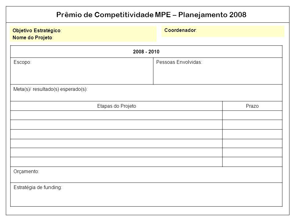 Prêmio de Competitividade MPE – Planejamento 2008 Objetivo Estratégico: Nome do Projeto: Coordenador: 2008 - 2010 Escopo:Pessoas Envolvidas: Meta(s)/