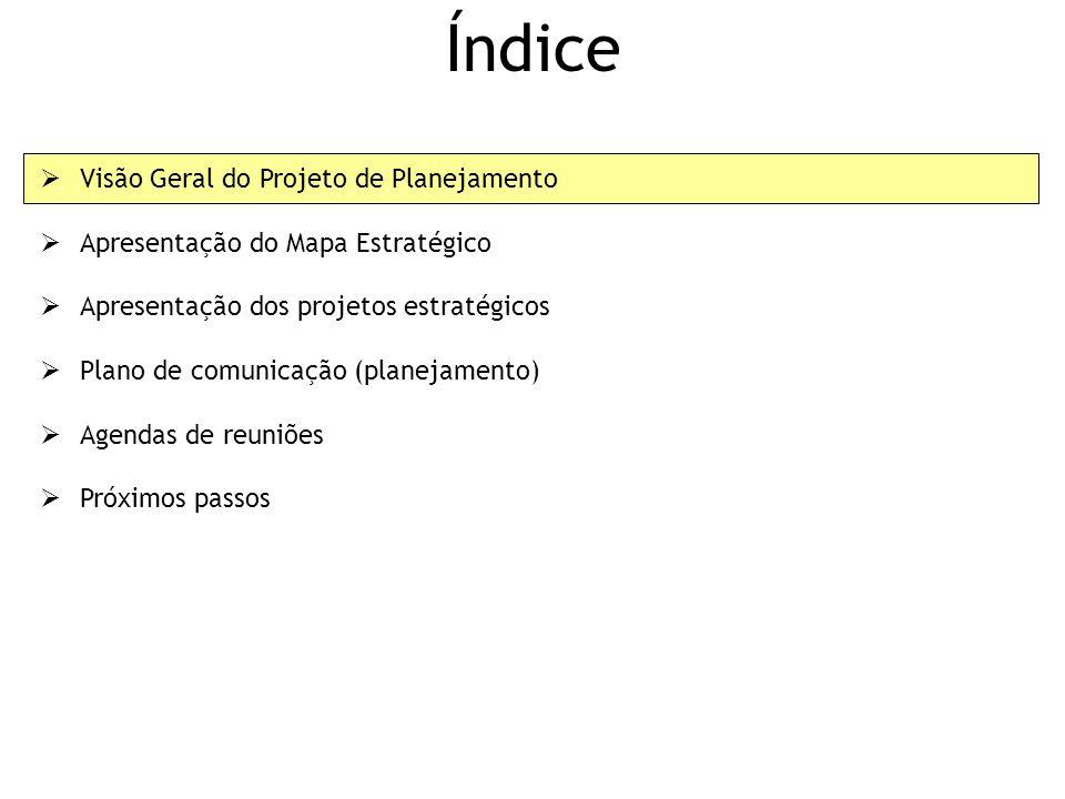 Índice Visão Geral do Projeto de Planejamento Apresentação do Mapa Estratégico Apresentação dos projetos estratégicos Plano de comunicação (planejamen