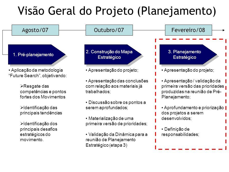 Visão Geral do Projeto (Planejamento) 1. Pré-planejamento 2. Construção do Mapa Estratégico 2. Construção do Mapa Estratégico 3. Planejamento Estratég