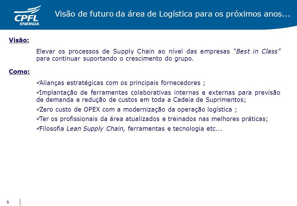 5 Visão de futuro da área de Logística para os próximos anos... Visão: Elevar os processos de Supply Chain ao nível das empresas Best in Class para co