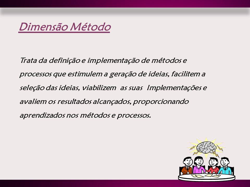 Dimensão Método Trata da definição e implementação de métodos e processos que estimulem a geração de ideias, facilitem a seleção das ideias, viabilize