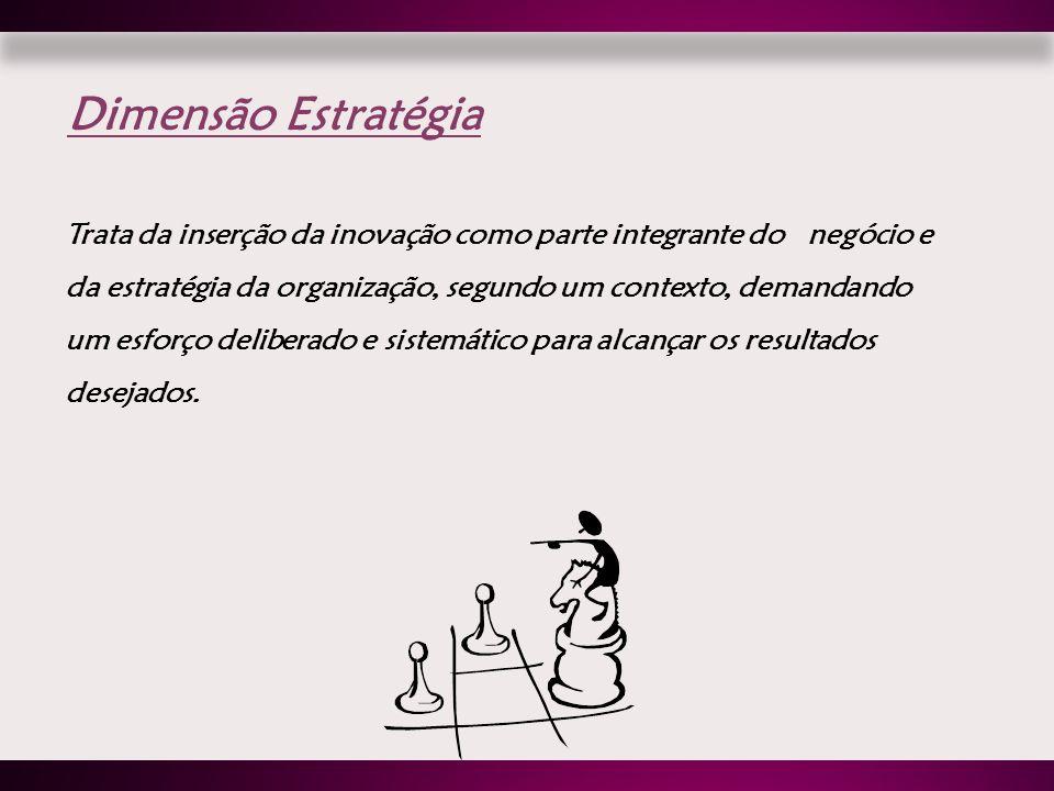 Dimensão Estratégia Trata da inserção da inovação como parte integrante do negócio e da estratégia da organização, segundo um contexto, demandando um