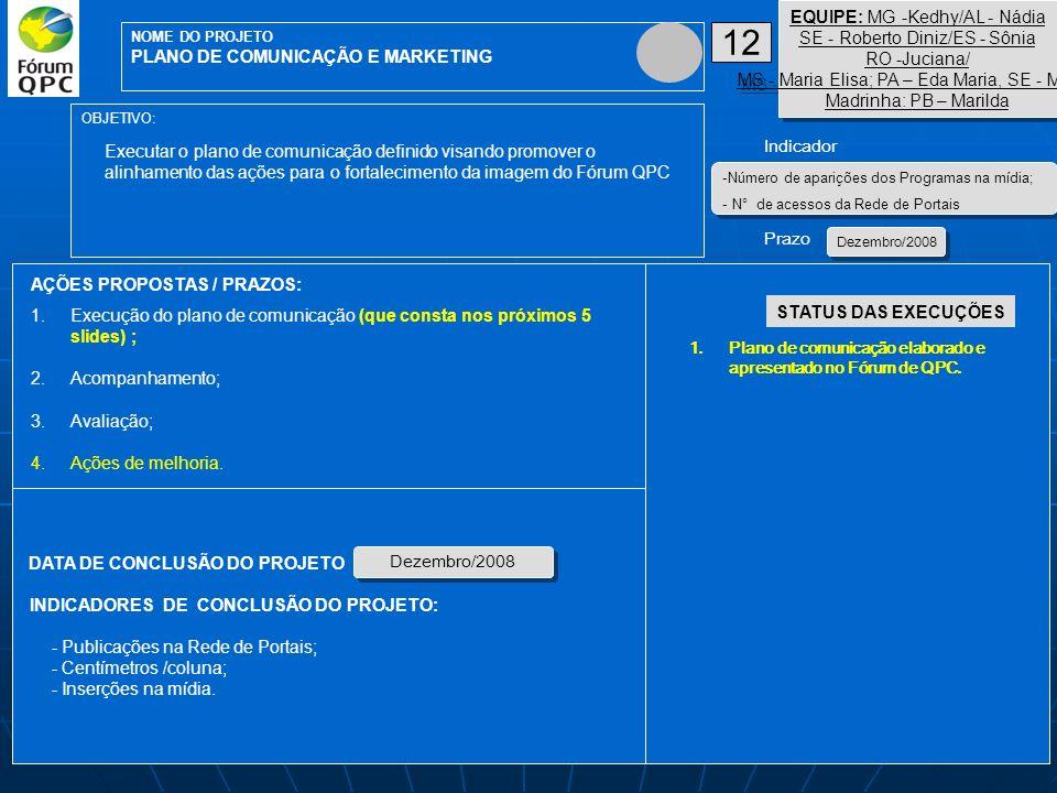AÇÕES PROPOSTAS / PRAZOS: OBJETIVO: INDICADORES DE CONCLUSÃO DO PROJETO: - Publicações na Rede de Portais; - Centímetros /coluna; - Inserções na mídia