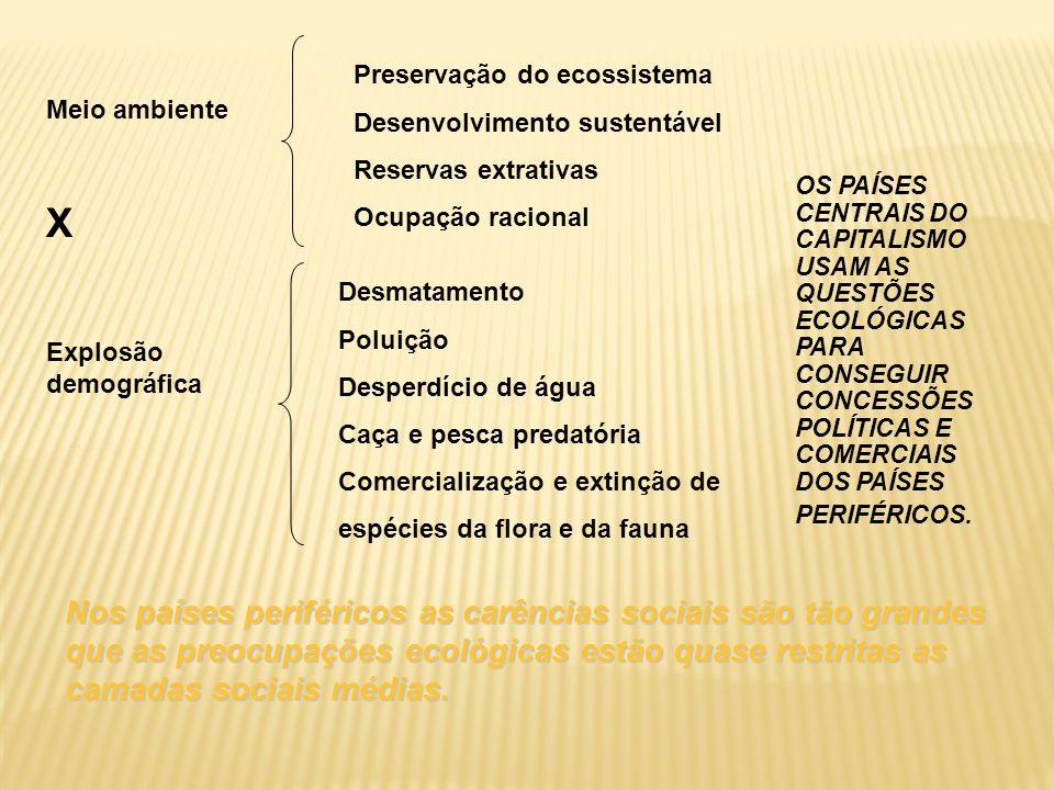 Meio ambiente X Explosão demográfica Preservação do ecossistema Desenvolvimento sustentável Reservas extrativas Ocupação racional Desmatamento Poluição Desperdício de água Caça e pesca predatória Comercialização e extinção de espécies da flora e da fauna OS PAÍSES CENTRAIS DO CAPITALISMO USAM AS QUESTÕES ECOLÓGICAS PARA CONSEGUIR CONCESSÕES POLÍTICAS E COMERCIAIS DOS PAÍSES PERIFÉRICOS.