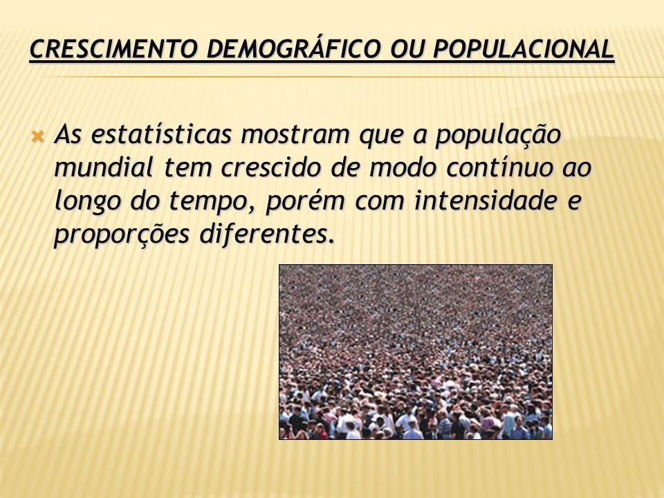 CRESCIMENTO DEMOGRÁFICO OU POPULACIONAL As estatísticas mostram que a população mundial tem crescido de modo contínuo ao longo do tempo, porém com intensidade e proporções diferentes.