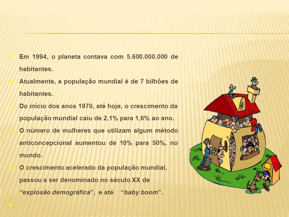 Situação A Situação B Dados Demográficos Portugal Polônia População 9.800.000 37.700.000 Número de Nascimentos 115.000 161.000 Número de Óbitos 84.000 10.100 1- Considere as seguintes situações demográficas.