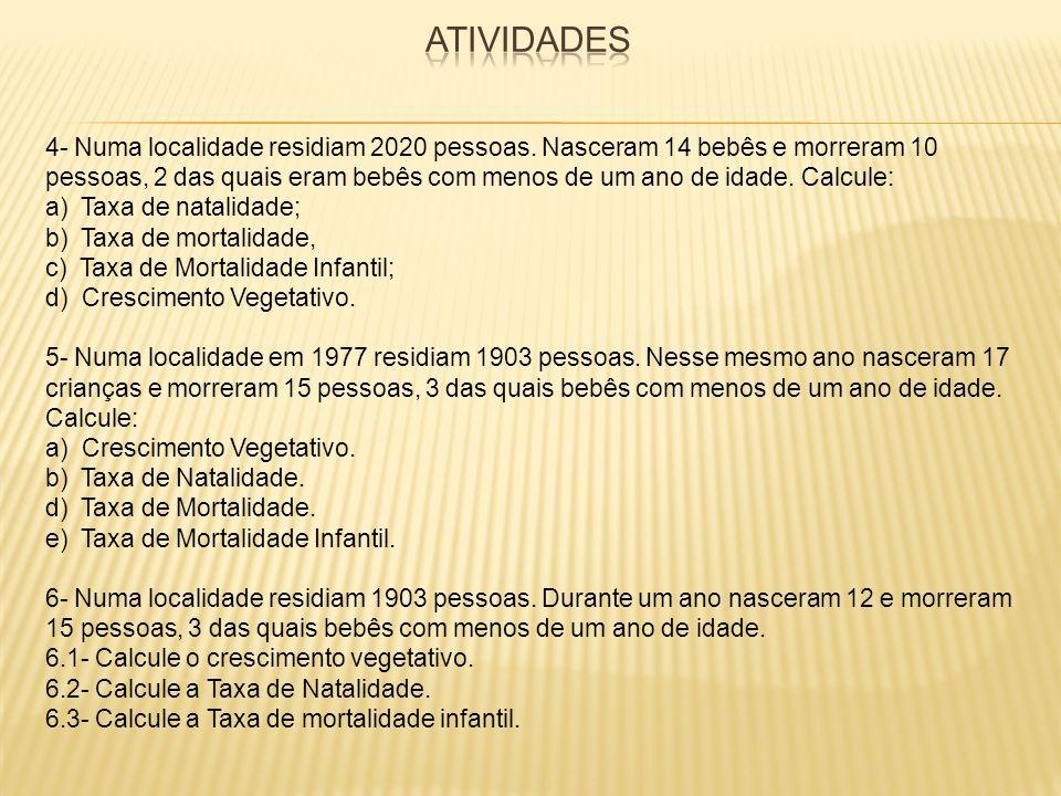 4- Numa localidade residiam 2020 pessoas.