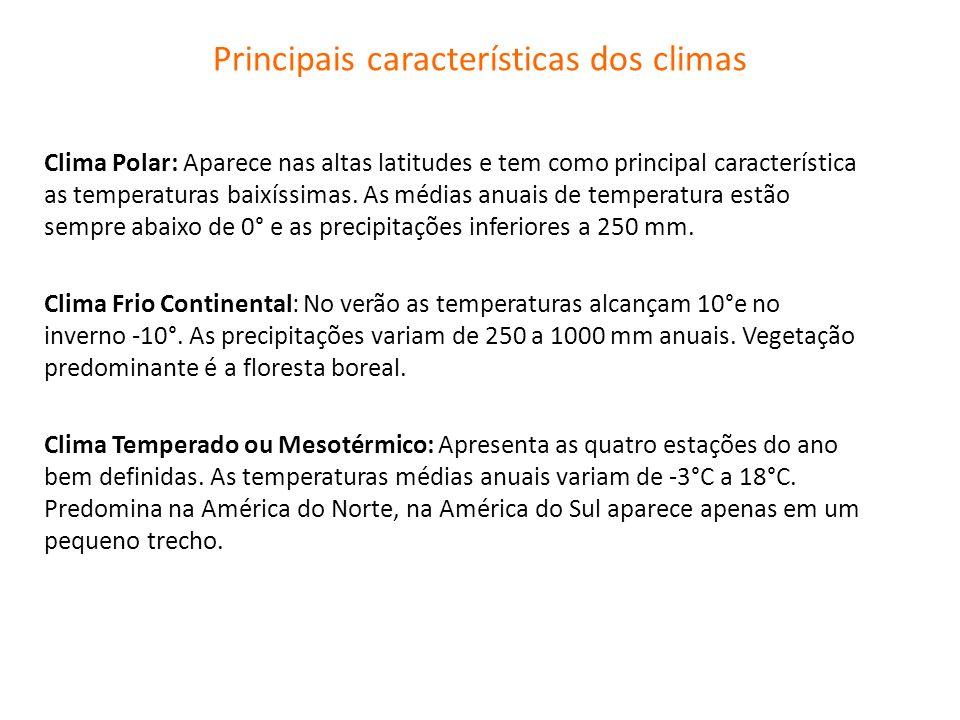 Principais características dos climas Clima Polar: Aparece nas altas latitudes e tem como principal característica as temperaturas baixíssimas. As méd