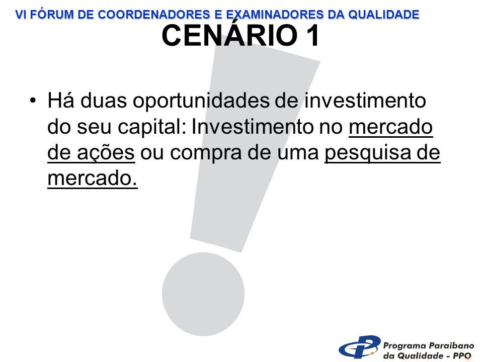 VI FÓRUM DE COORDENADORES E EXAMINADORES DA QUALIDADE CENÁRIO 1 Há duas oportunidades de investimento do seu capital: Investimento no mercado de ações ou compra de uma pesquisa de mercado.