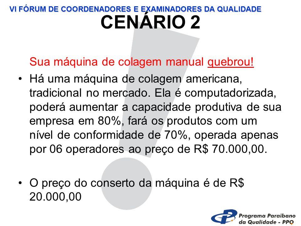VI FÓRUM DE COORDENADORES E EXAMINADORES DA QUALIDADE CENÁRIO 2 Sua máquina de colagem manual quebrou.