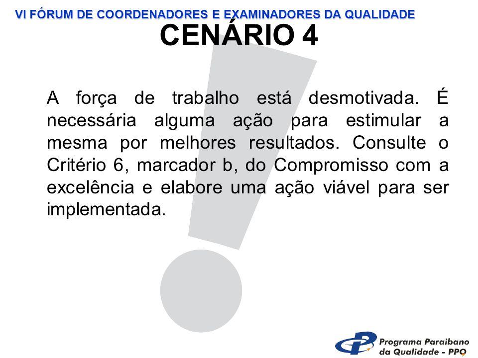 VI FÓRUM DE COORDENADORES E EXAMINADORES DA QUALIDADE CENÁRIO 4 A força de trabalho está desmotivada.
