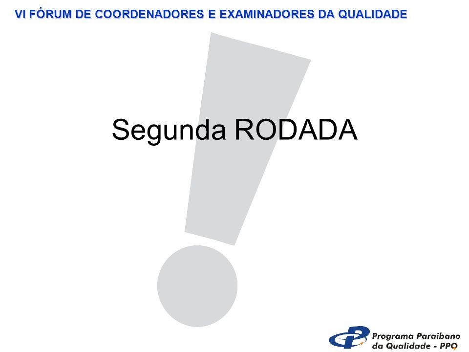 VI FÓRUM DE COORDENADORES E EXAMINADORES DA QUALIDADE Segunda RODADA
