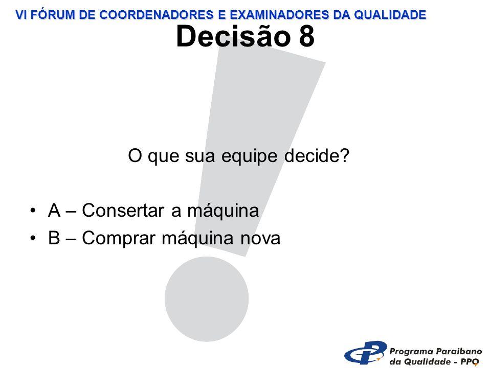 VI FÓRUM DE COORDENADORES E EXAMINADORES DA QUALIDADE Decisão 8 O que sua equipe decide.