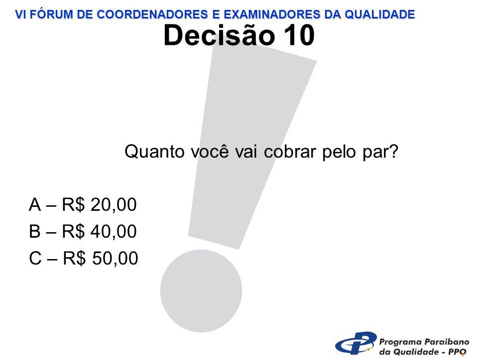 VI FÓRUM DE COORDENADORES E EXAMINADORES DA QUALIDADE Decisão 10 Quanto você vai cobrar pelo par.