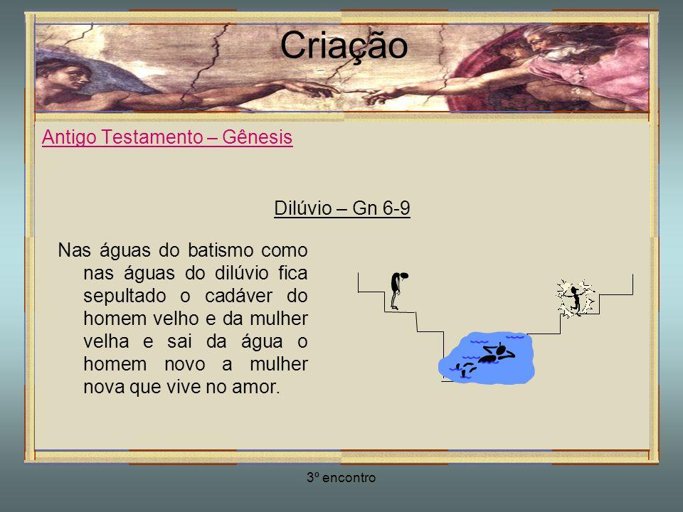 3º encontro Criação Antigo Testamento – Gênesis Dilúvio – Gn 6-9 Nas águas do batismo como nas águas do dilúvio fica sepultado o cadáver do homem velh