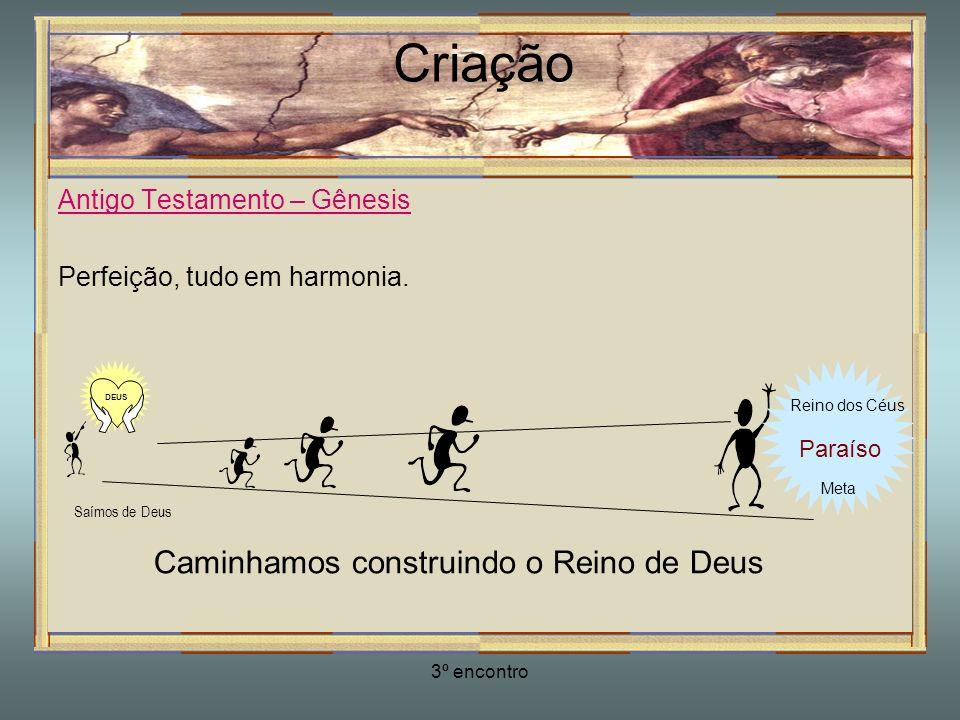 3º encontro Criação Antigo Testamento – Gênesis Perfeição, tudo em harmonia. Reino dos Céus Paraíso Meta DEUS Saímos de Deus Caminhamos construindo o