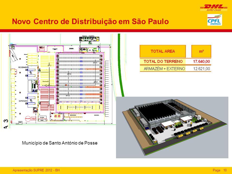 Apresentação SUPRE 2012 - BHPage10 Novo Centro de Distribuição em São Paulo Município de Santo António de Posse