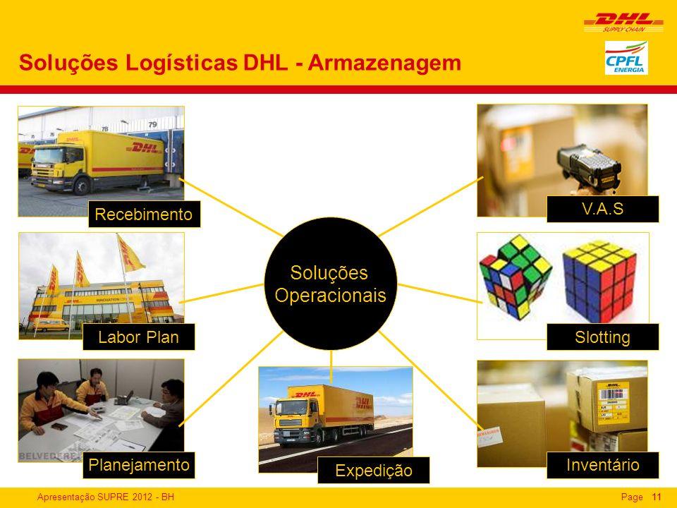 Apresentação SUPRE 2012 - BHPage11 Soluções Logísticas DHL - Armazenagem Soluções Operacionais Recebimento Labor Plan Planejamento Expedição V.A.S Slo