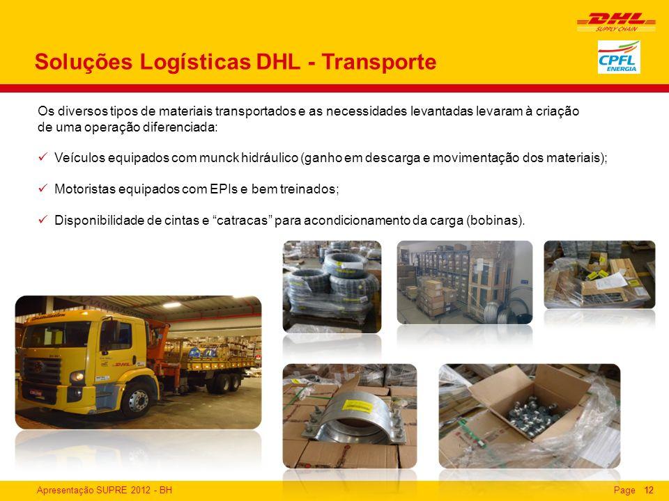 Apresentação SUPRE 2012 - BHPage12 Soluções Logísticas DHL - Transporte 12 Os diversos tipos de materiais transportados e as necessidades levantadas l