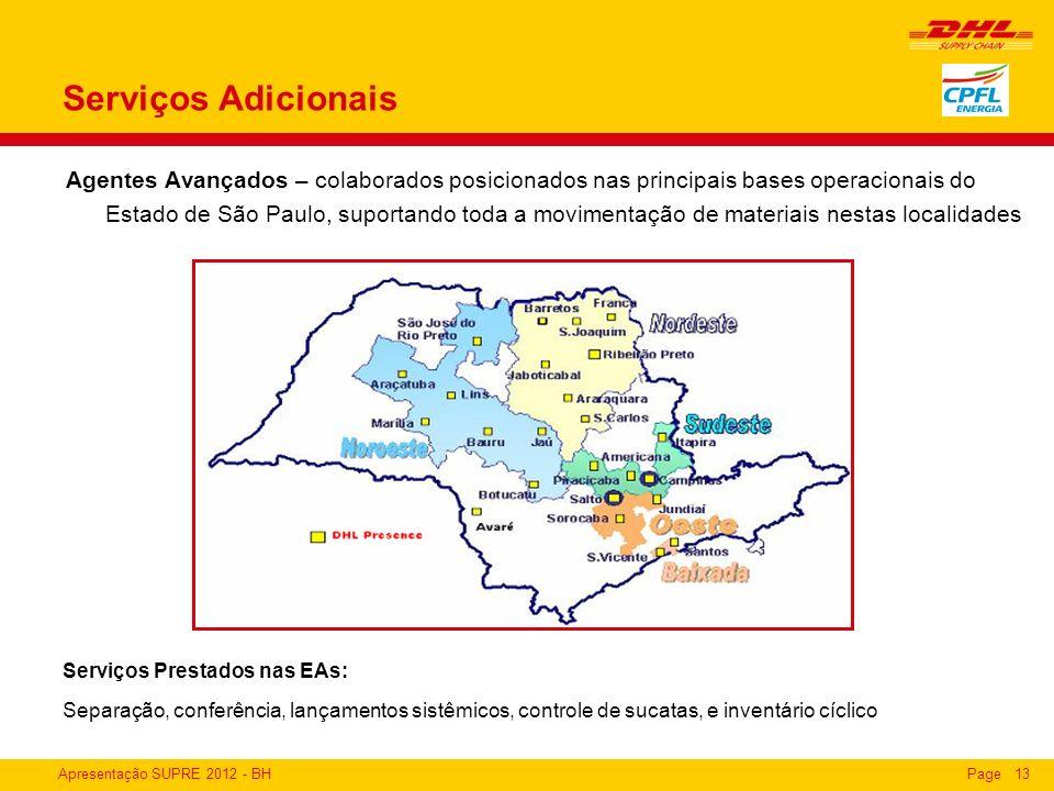 Apresentação SUPRE 2012 - BHPage13 Agentes Avançados – colaborados posicionados nas principais bases operacionais do Estado de São Paulo, suportando t