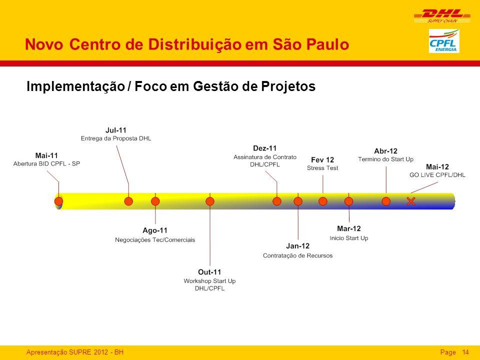 Apresentação SUPRE 2012 - BHPage14 Novo Centro de Distribuição em São Paulo Implementação / Foco em Gestão de Projetos