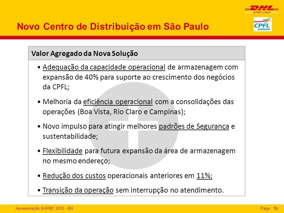 Apresentação SUPRE 2012 - BHPage16 Adequação da capacidade operacional de armazenagem com expansão de 40% para suporte ao crescimento dos negócios da