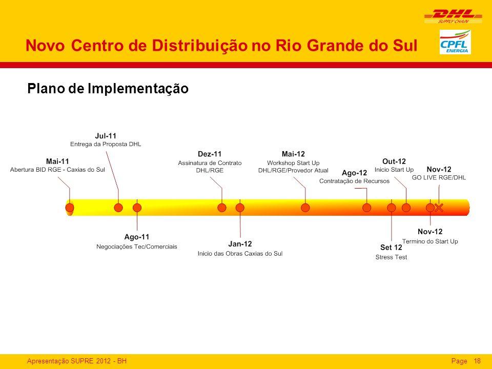 Apresentação SUPRE 2012 - BHPage18 Novo Centro de Distribuição no Rio Grande do Sul Plano de Implementação
