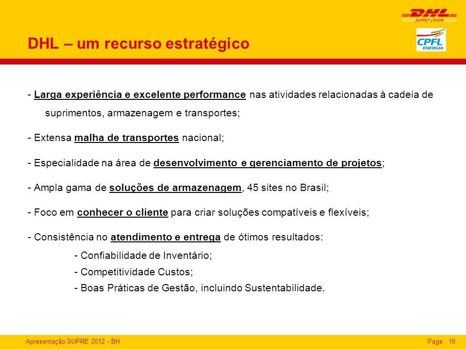 Apresentação SUPRE 2012 - BHPage19 DHL – um recurso estratégico - Larga experiência e excelente performance nas atividades relacionadas à cadeia de su