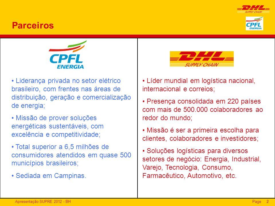 Apresentação SUPRE 2012 - BHPage33 Histórico do Relacionamento: CPFL / DHL Histórico 2002: início da operação pela DHL dentro das instalações da CPFL em Campinas, atendendo às empresas Paulista e Piratininga; 2007: extensão do escopo da operação, passando a abranger o controle dos medidores fraudados; 2008: nova extensão do escopo para atendimento da empresa Santa Cruz; 2009: inclusão do atendimento à empresa Jaguariuna supply no escopo de atendimento; 2010: outras empresas inclusas no escopo de atendimento: 2011: Definição de novo desenho operacional para suportar plano de crescimento de negócios da CPFL em São Paulo e Rio Grande do Sul; 2012: Implementação do novo site em Santo António de Posse (março) e preparação para início da operação em Caxias do Sul (outubro);