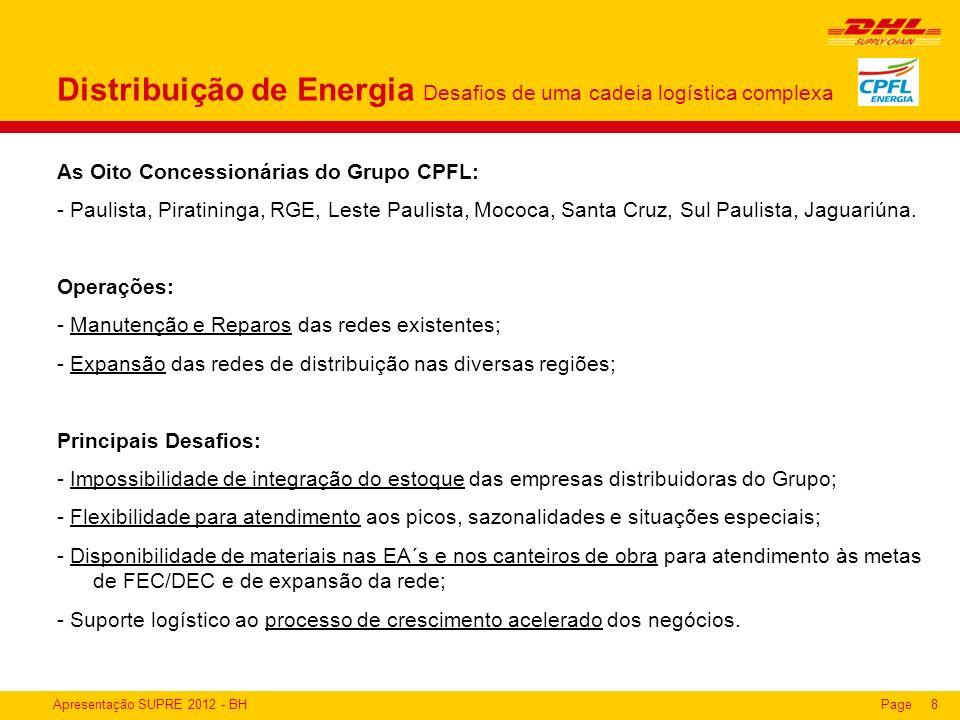 Apresentação SUPRE 2012 - BHPage8 Distribuição de Energia Desafios de uma cadeia logística complexa As Oito Concessionárias do Grupo CPFL: - Paulista,