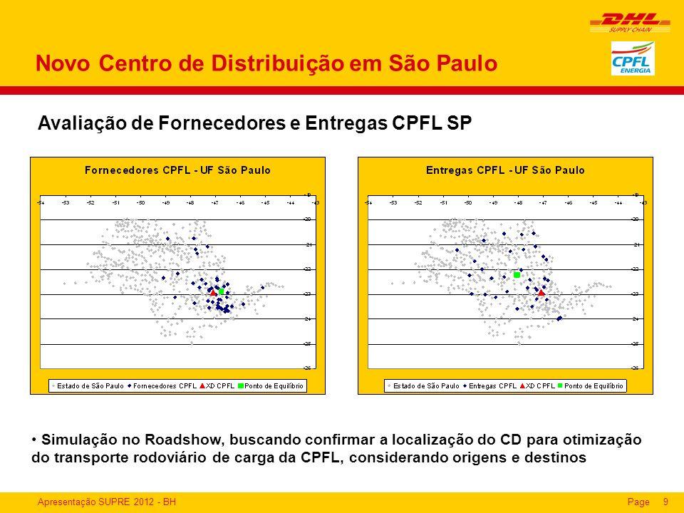 Apresentação SUPRE 2012 - BHPage9 Novo Centro de Distribuição em São Paulo Avaliação de Fornecedores e Entregas CPFL SP Simulação no Roadshow, buscand