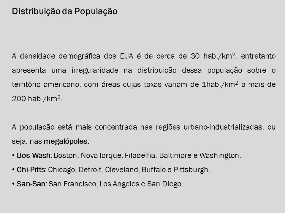 Distribuição da População A densidade demográfica dos EUA é de cerca de 30 hab./km 2, entretanto apresenta uma irregularidade na distribuição dessa po