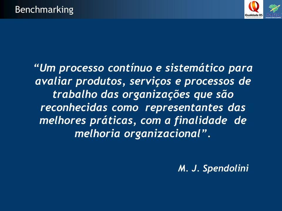 Um processo contínuo e sistemático para avaliar produtos, serviços e processos de trabalho das organizações que são reconhecidas como representantes das melhores práticas, com a finalidade de melhoria organizacional.